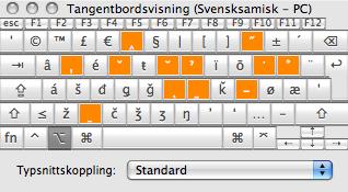Virtuellt tangentbord